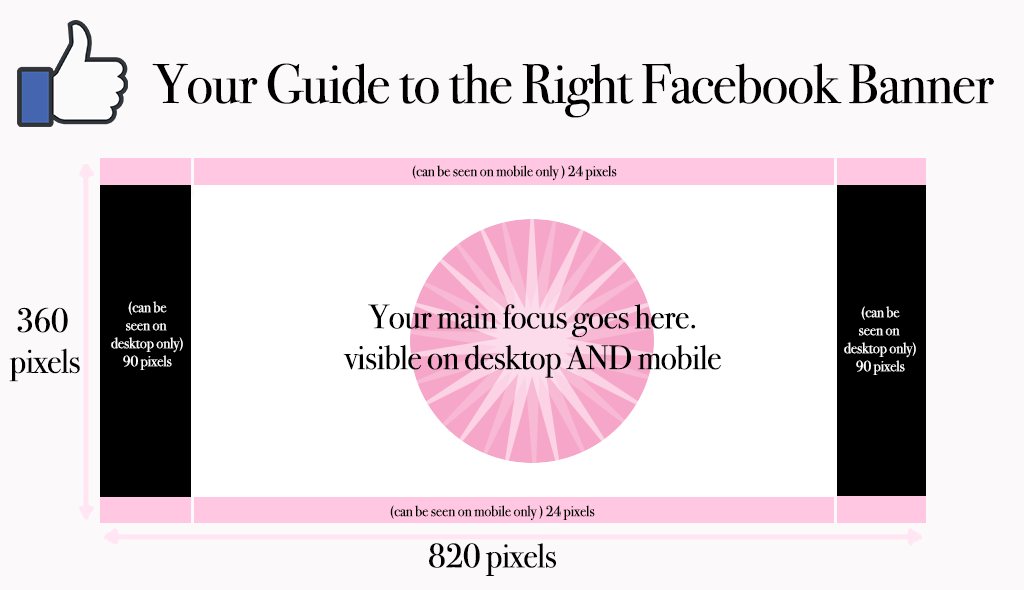 Your perfect guide to Facebook banners that work on desktop and mobile.